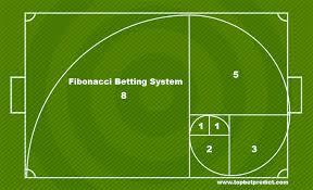 Ακολουθία Fibonacci στο στοίχημα
